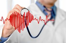 obraz_poradnia_kardiologiczna
